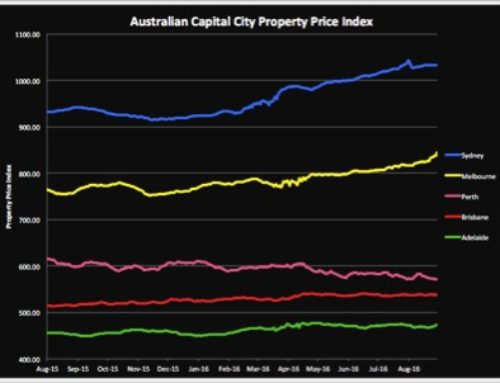 Brisbane Property Market Update – October 2016