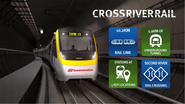 Property Investors guide to the Brisbane Cross City Rail Project