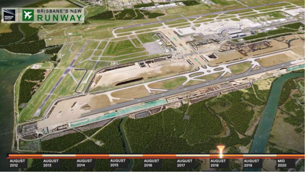 Brisbanes New Airport Runway